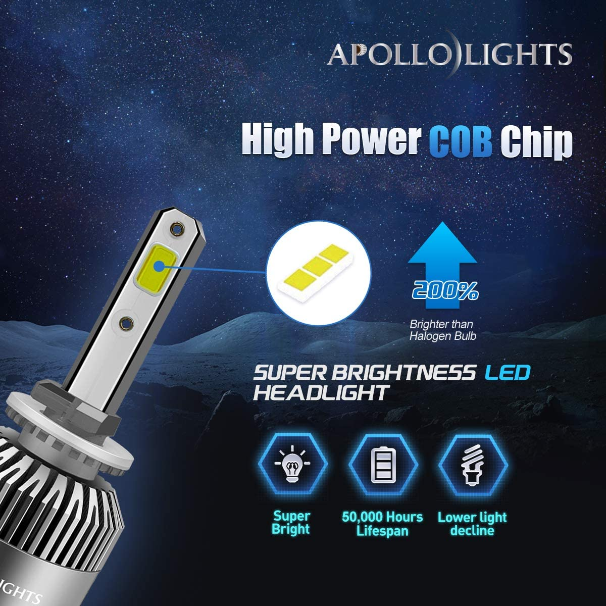 5202//2504 ApolloLights LED Fog Lights Bulbs Conversion Kit 2019 Gen 8000lm Bright 6000K Cool White With Build-In Fan