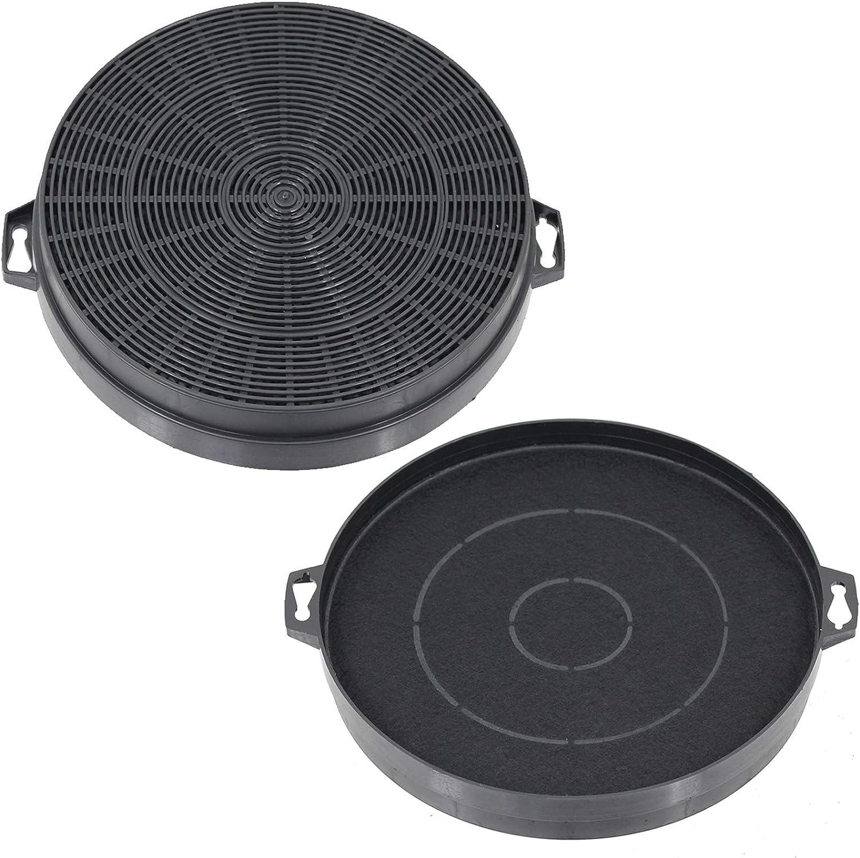 Spares2go chf210chf210/1tipo gris carbono filtros de aire para Thermex campana extractor ventilación (Pack de 2)