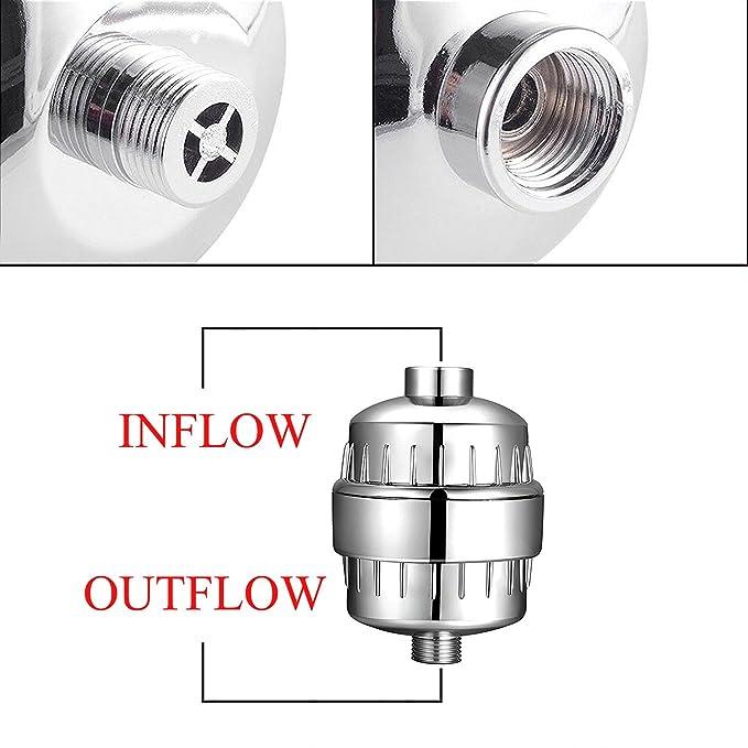 Filtro de agua de ducha, filtros de ducha, filtro de ducha universal, eliminación de cloro, 10 etapas con 2 cartuchos: Amazon.es: Bricolaje y herramientas