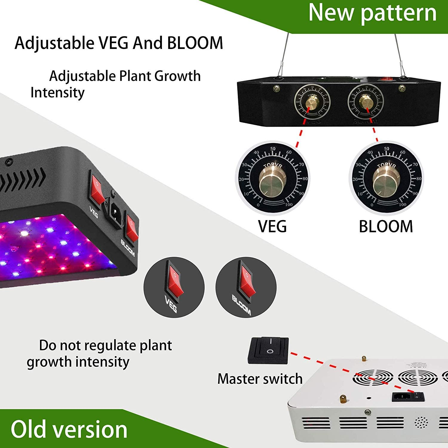 1100W Double Chip LED COB Full Spectrum Knob Switch Plant Lamp is Suitable for Indoor Plant Growth Lamp of Flowers, Vegetables and Other Plants
