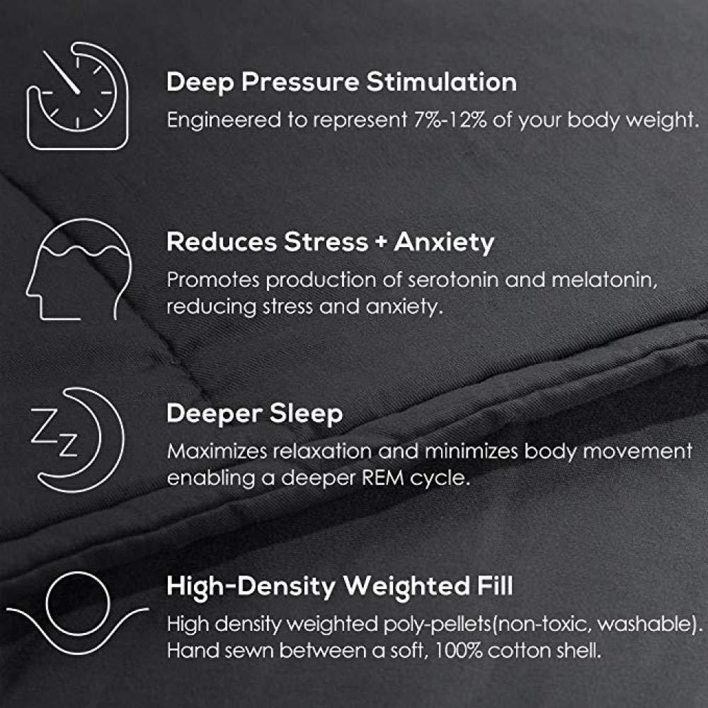 Blanket-JXW Ponderado Manta Sensorial para para Adultos con Terapia De Ansiedad, Manta con Pesadez del Autismo, Manta Sensorial De Gravedad para Un Mejor ...