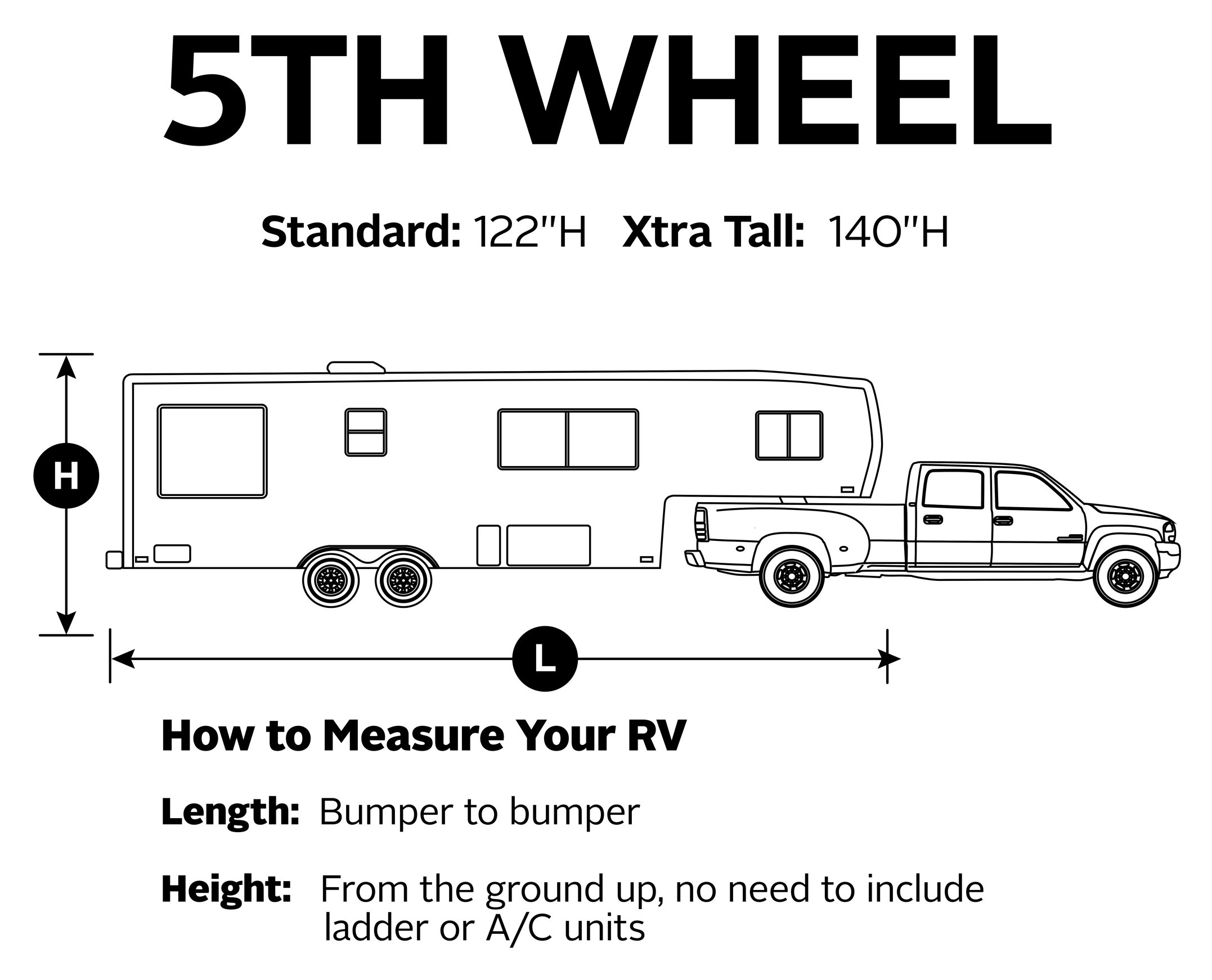Classic Accessories OverDrive PolyPro 3 Deluxe Cover for 33' to 37' 5th Wheel Trailers by Classic Accessories (Image #1)