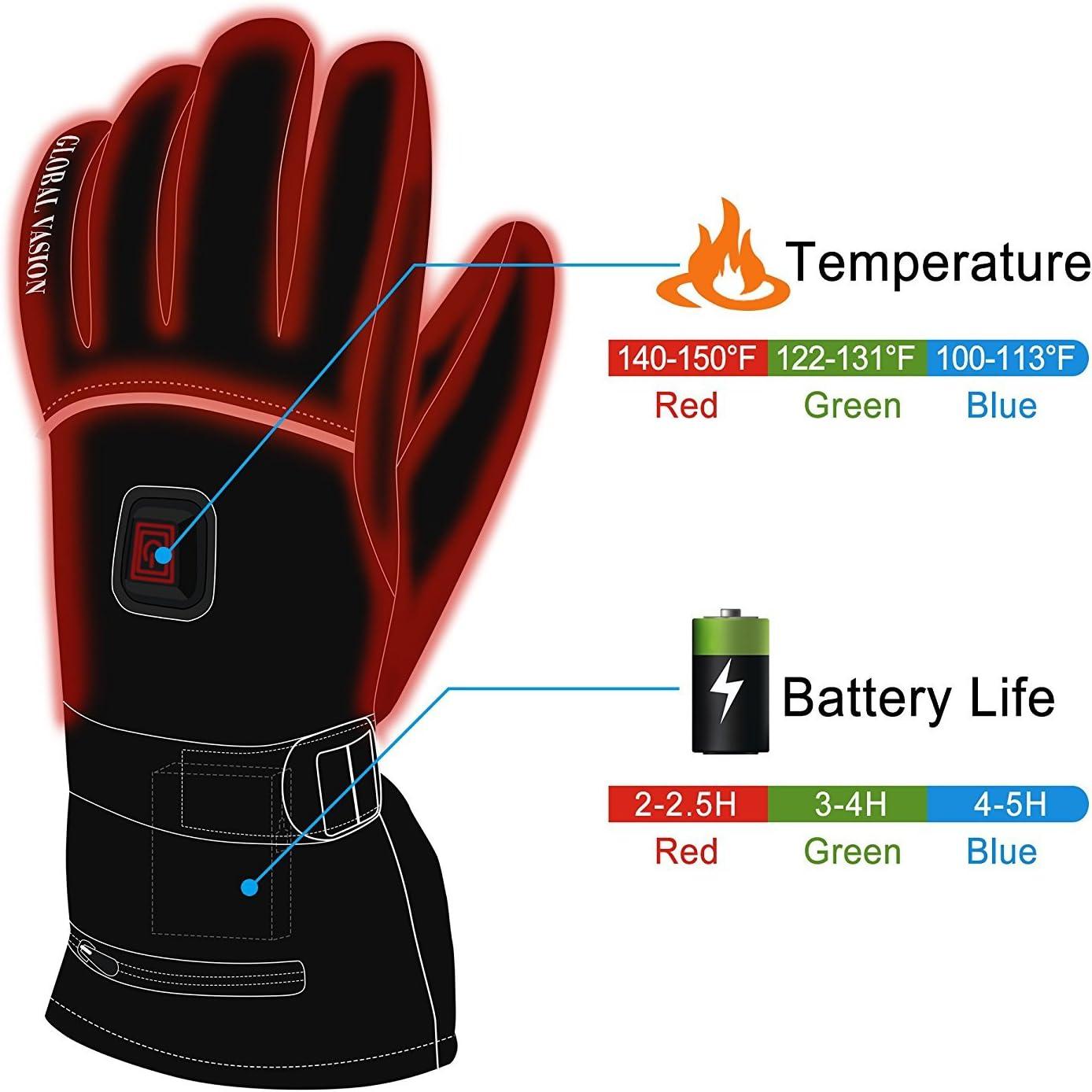 Heat Warmer Battery-Heated Gloves