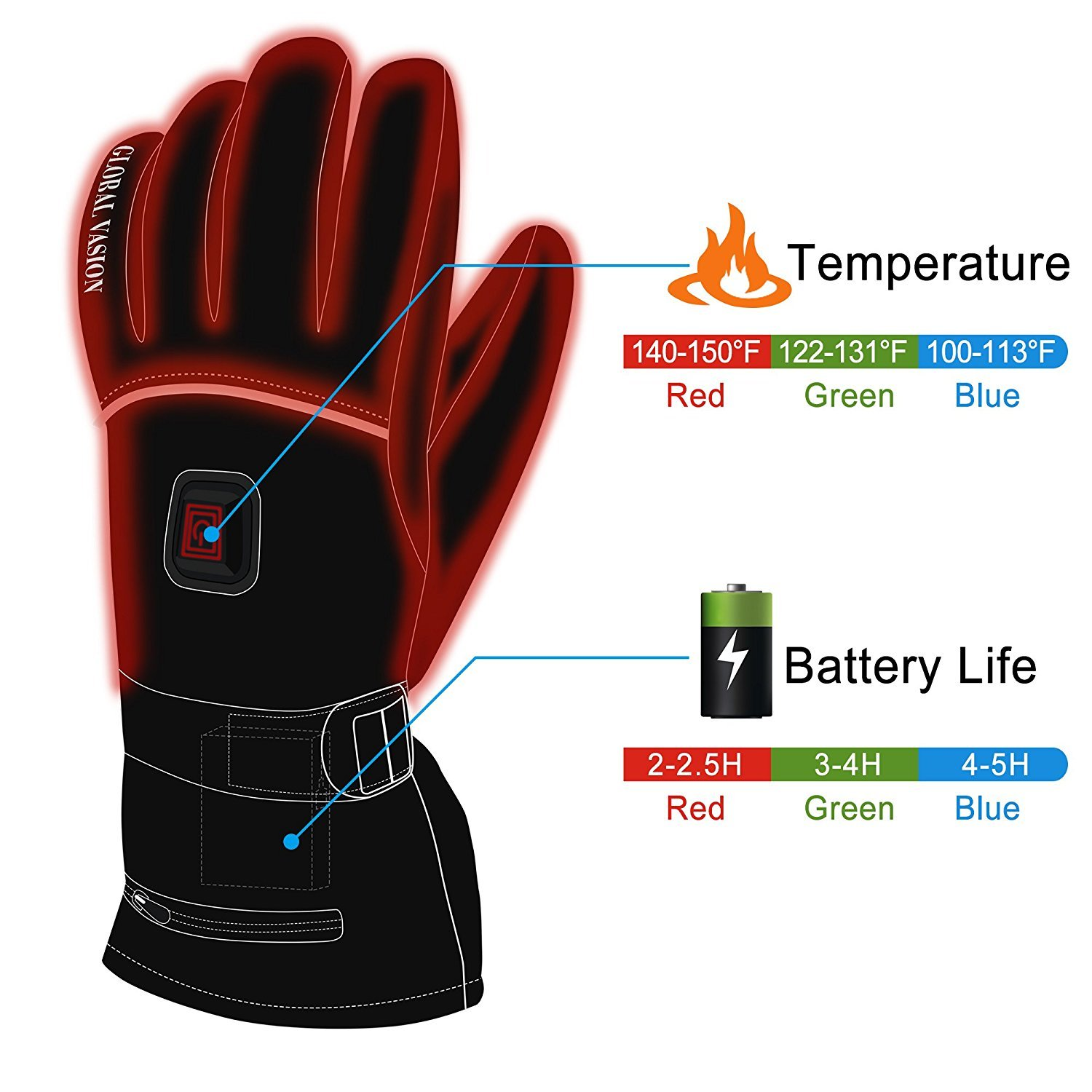 HEAT WARMER Men Women Winter Rechargeable Battery Heated Gloves Electric Heat Gloves Kit,Sports Outdoor Thermal Insulate Gloves,Touchscreen Climb Hiking Skiing Hunting Handwarmer