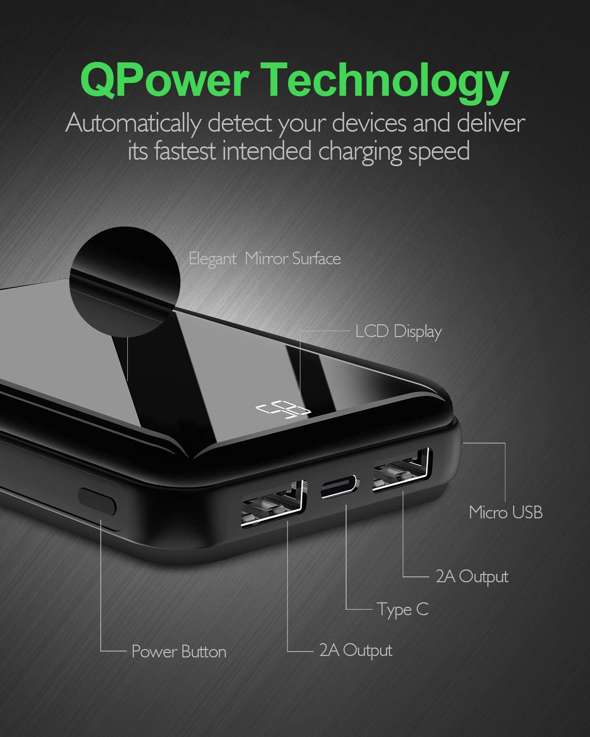 LCD Digital Display for Smart Devices Android Phone USB C /& Micro Power Bank X-DRAGON 25000mAh Portable Phone Charger Battery Pack Backup High Capacity External Battery with Dual Inputs /& Outputs
