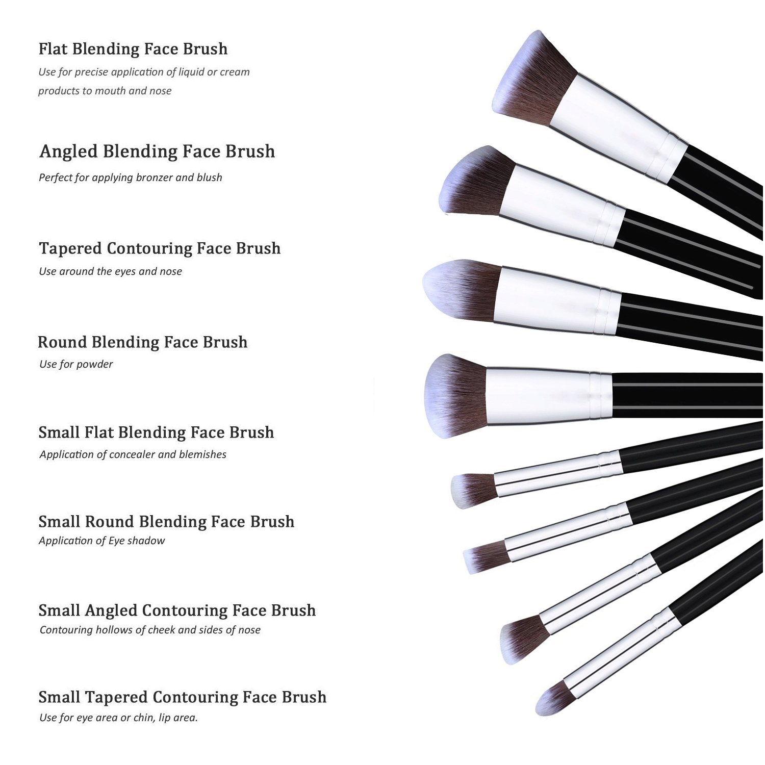 makup brushes and how to use