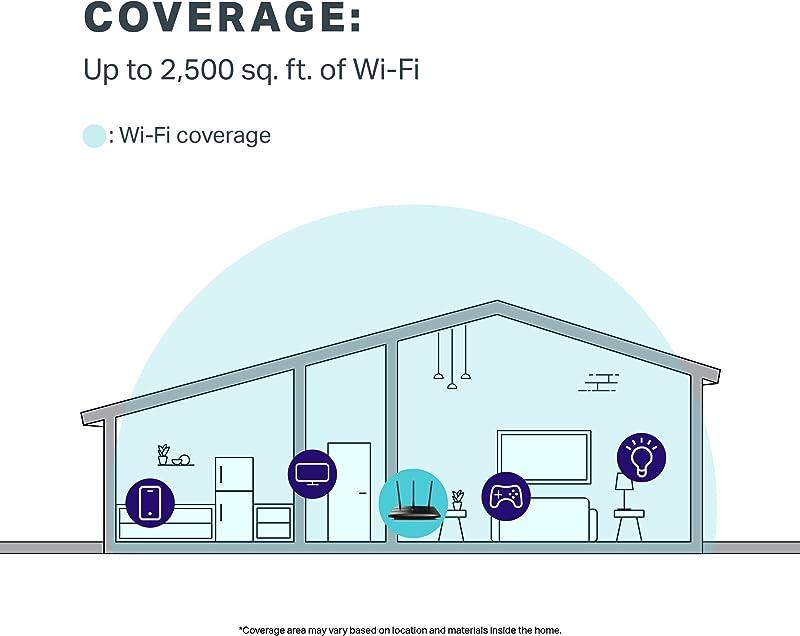 TP-Link AC1750 Smart WiFi Router (Archer A7) - 2