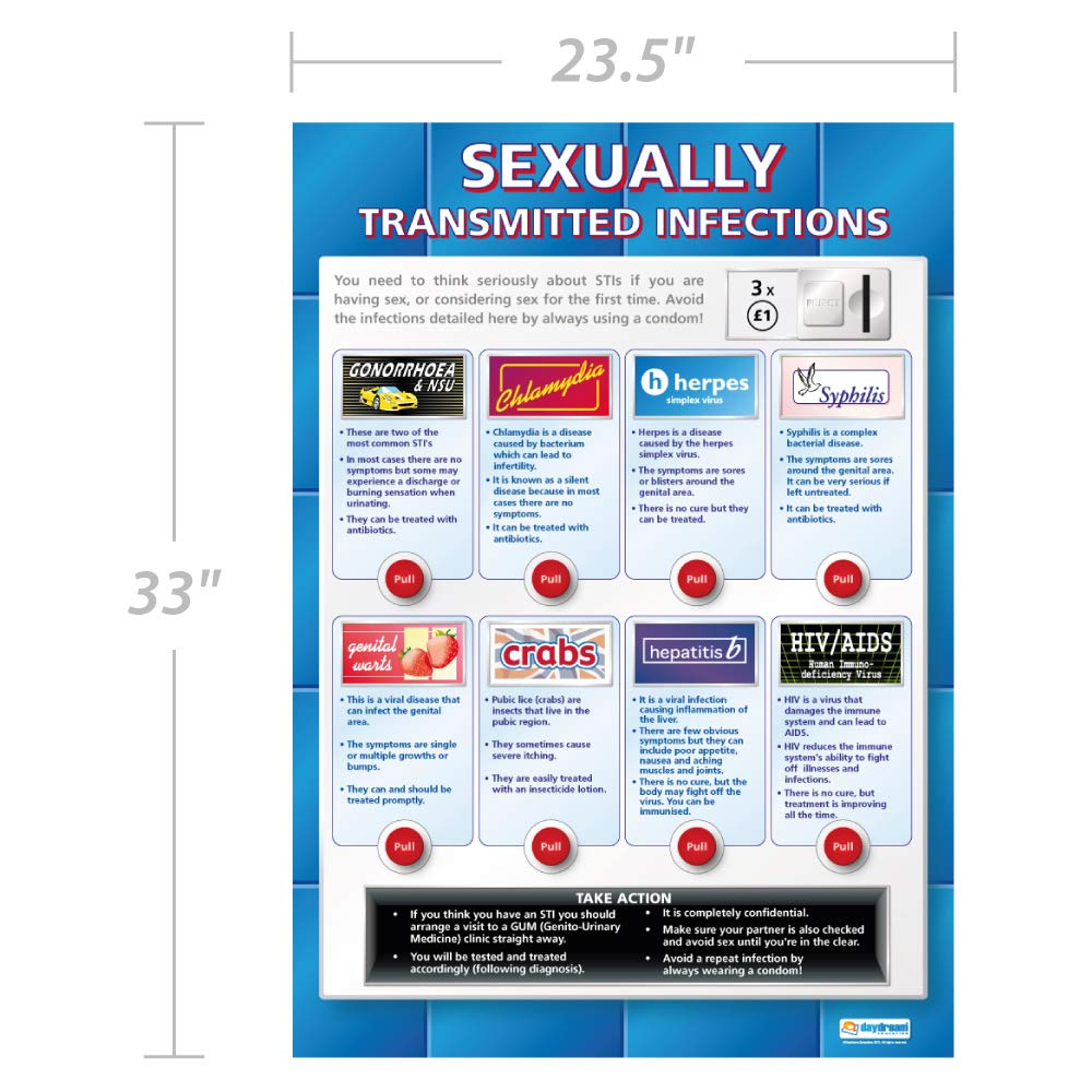 Amazon com: Sexually Transmitted Infections | PSHE Posters