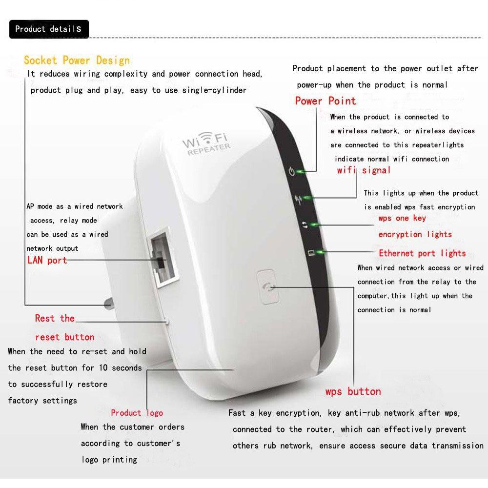 Modern Wired Vs Wireless Speed Gallery - Wiring Standart ...