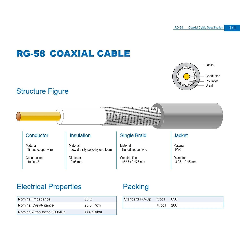 YiLIANDUO - Cable coaxial de antena wifi 4G 50 ohmios RG58 de baja pérdida, cobre puro, SMA macho a hembra, para radio, GPS externo, router 3G 4G