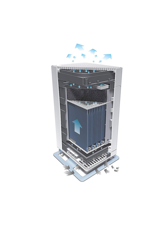 ausgestattet mit Aktivkohle- /& HPP Filter, f/ür Allergiker geeignet Stadler Form Design Luftreiniger Viktor schwarz