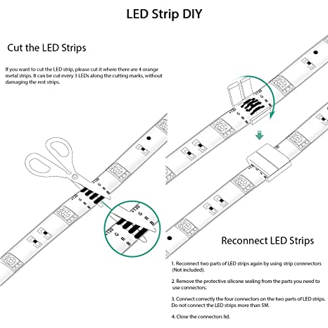 Minger Led Strip Light 32 8ft10m 2x5m 600leds Amazon Ca Patio