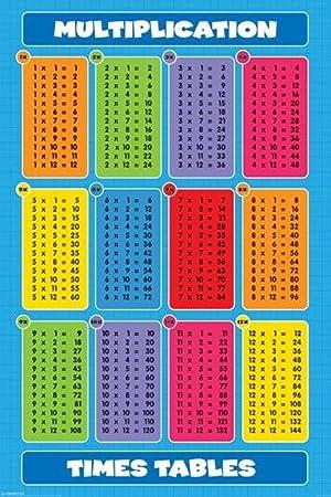 Amazon Com Pyramid America Multiplication Times Tables