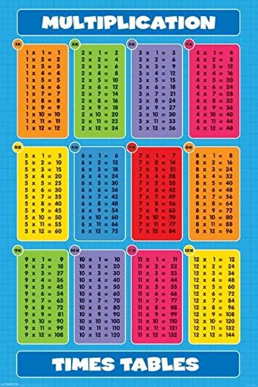 Amazon Pyramid America Multiplication Times Tables Educational