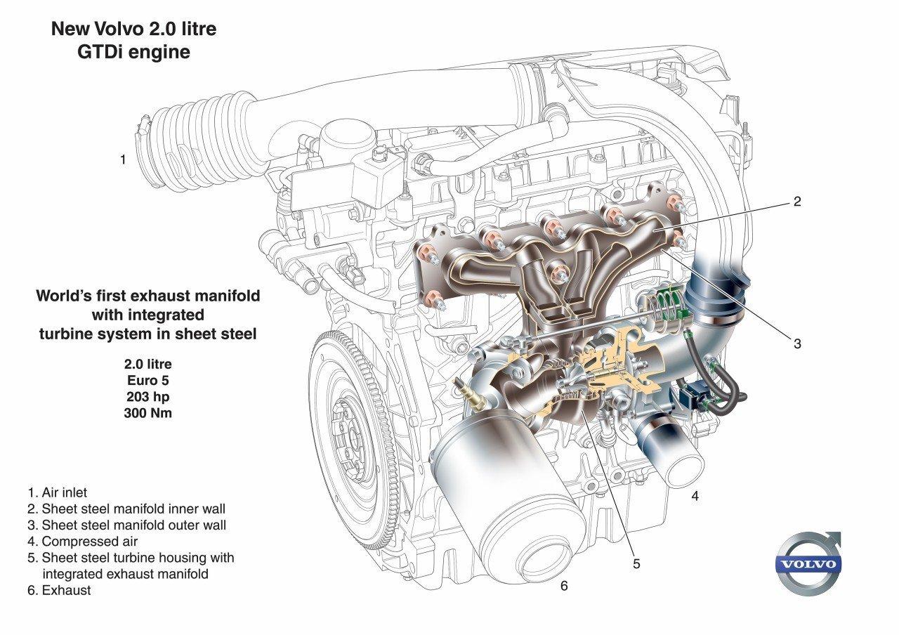 "Amazon.com: Volvo V60 (2011) Car Art Poster Print on 10 mil Archival Satin  Paper Black Engine Illustration View 36""x24"": Posters & Prints"