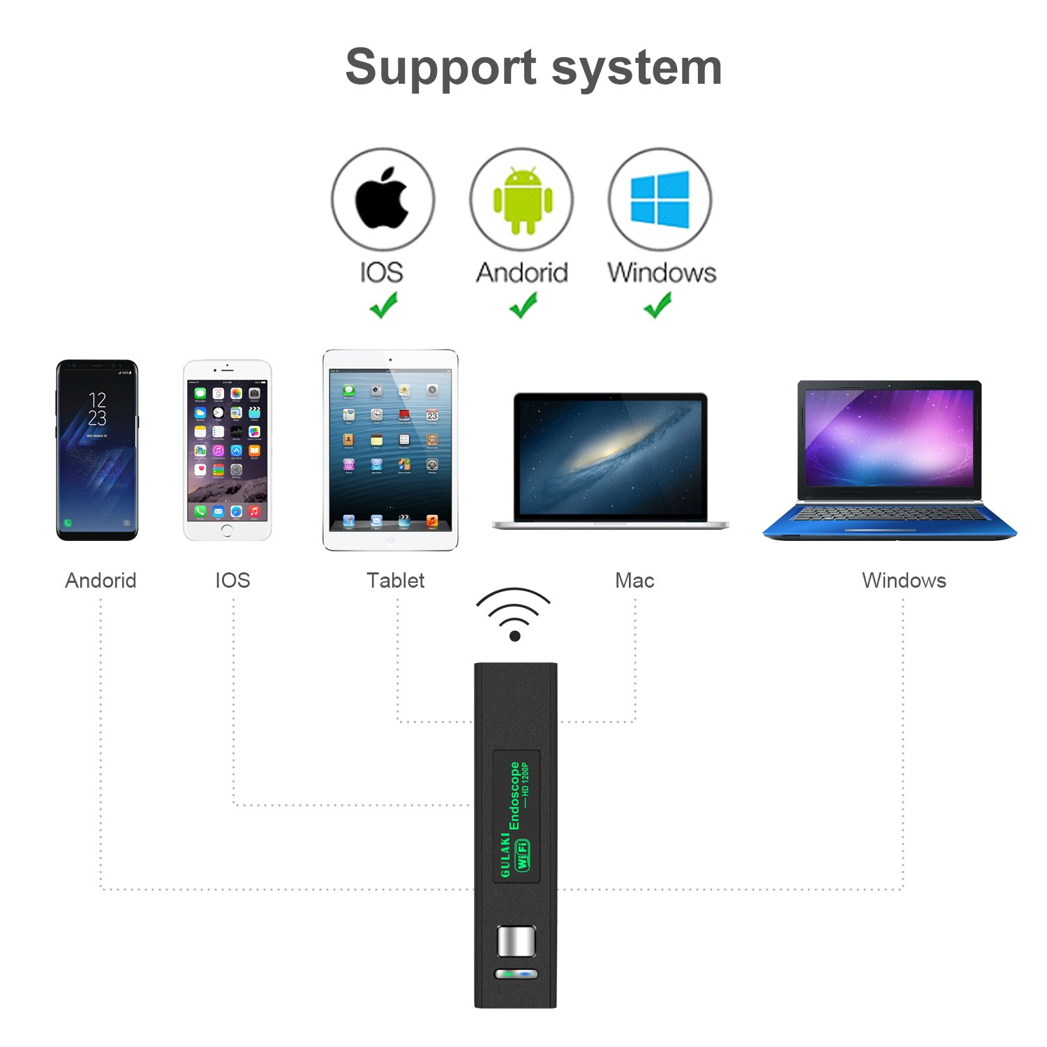 Wifi Endoscope, GULAKI Wireless Borescope Inspection Camera IP 68 Waterproof Snake Camera with 8 Adjustable LED 3.5M Cable 1200P HD Picture for Android & IOS Smartphone, iPhone, Samsung