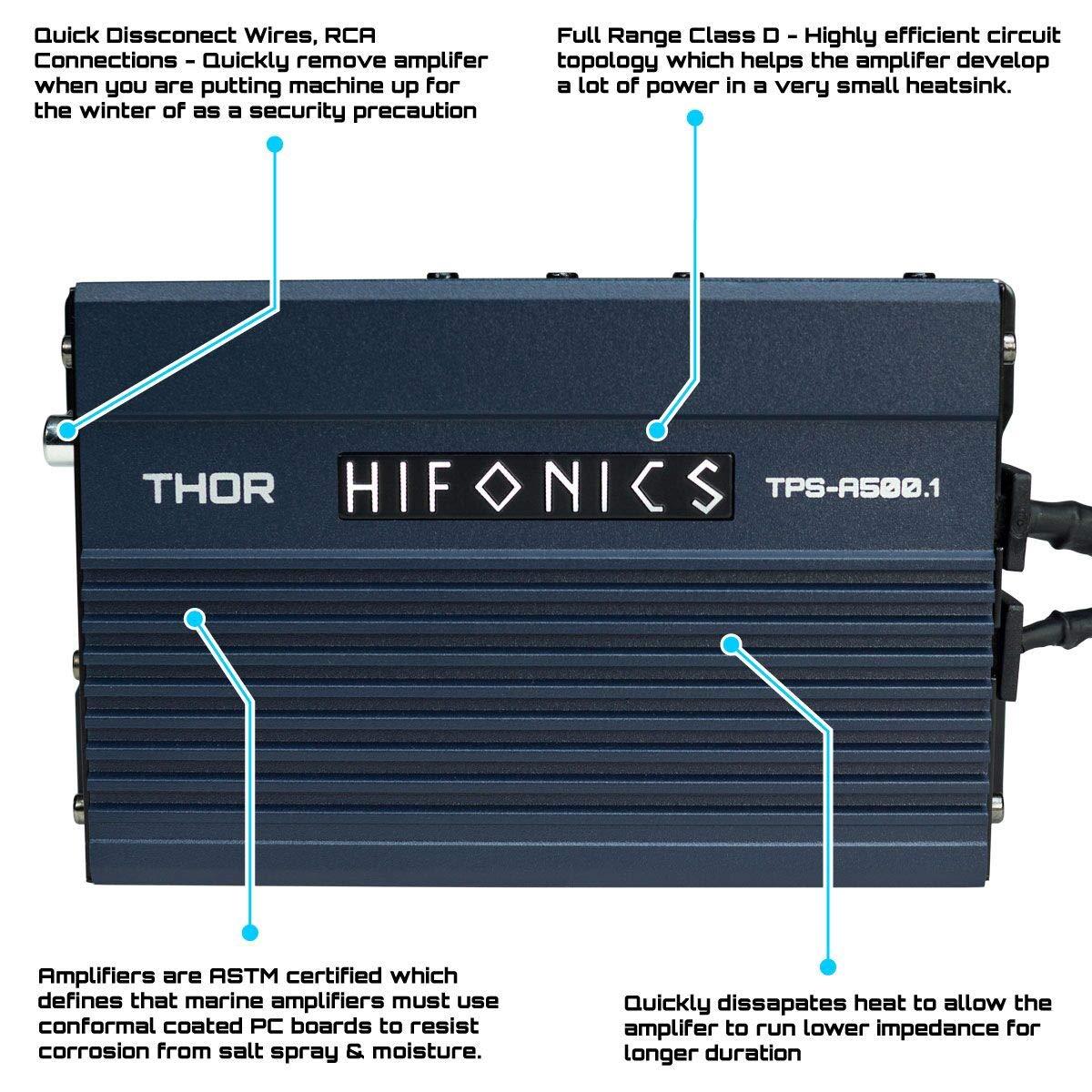 Hifonics TPS-A500.1 Compact 500 Watt Mono Powersports Amplifier