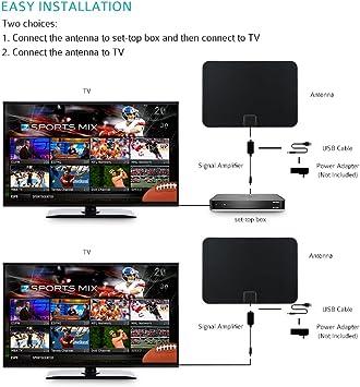Antena de TV Interior Portátil,VicTsing Amplificador Antena Digital HDTV,80KM Gama de Recepción, 3M Cable Alto Rendimiento,Ultra Delgado Amplificador de Señal Removible: Amazon.es: Electrónica