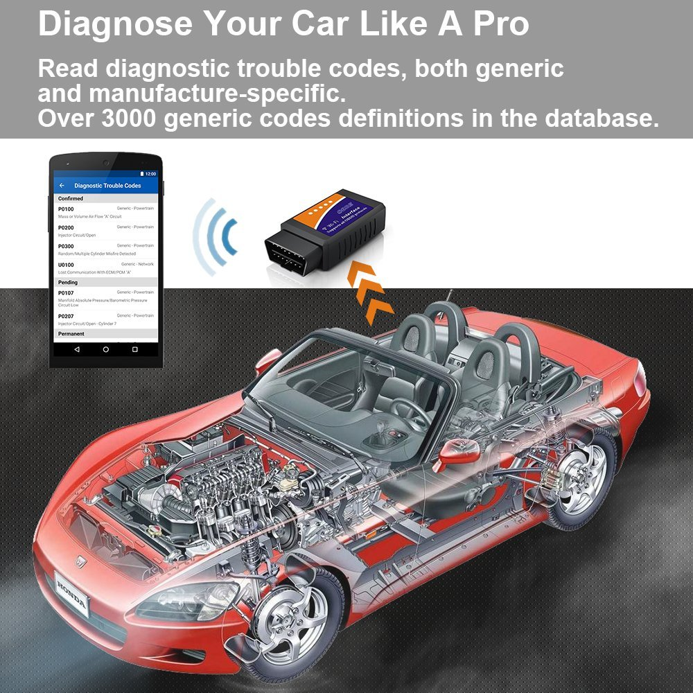 DOSNTO Car Wifi OBD2, Wireless ODB 2 Scanner, Wifi Diagnostic OBDII Reader/Scanner, Features 3000 Code Database, Check Engine Light Code Reader Diagnostic Scanner for Android And IOS by DOSNTO (Image #4)