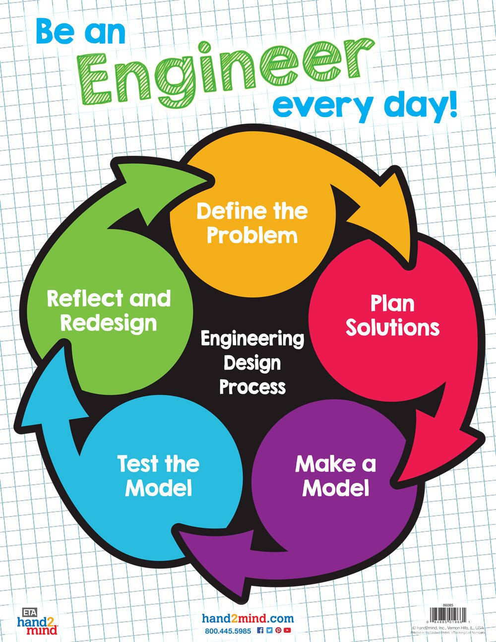 Amazon Com Eta Hand2mind Engineering Design Process Classroom Poster Industrial Scientific