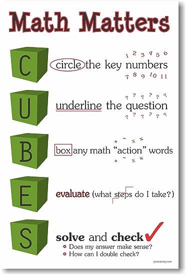 Amazon.com: Math Matters - Cubes - NEW Classroom Math Poster ...