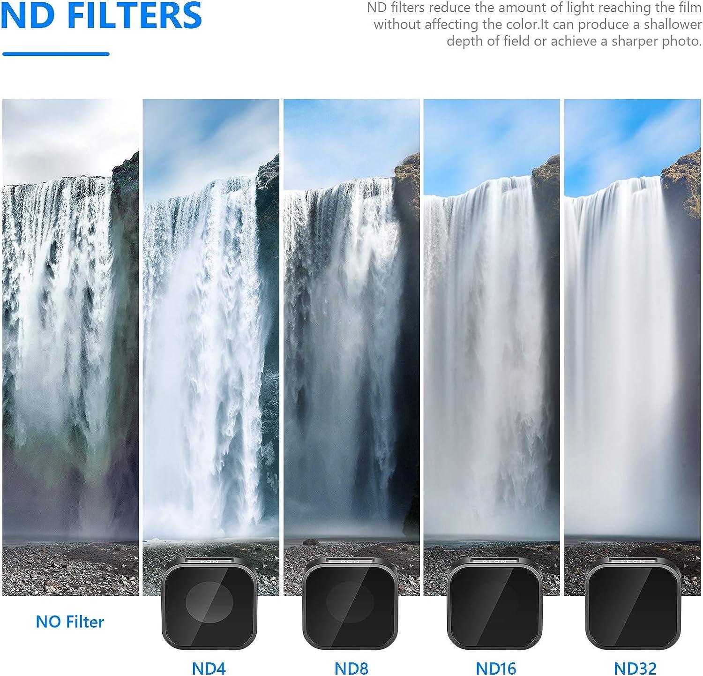 Lens Filter Kit Optical Glass ND4//8//16//32 Lens Filter Set Sturdy Neutral Density Lens Filter Accessory for Mavic Mini