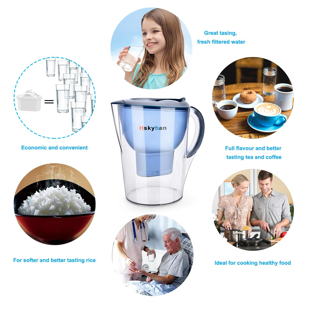 Hskyhan Alkaline Water Filter Pitcher - 3.5 Liters Improve PH, 2 Filters Included, 7 Stage Filteration System to Purify, Blue by Hskyhan (Image #5)