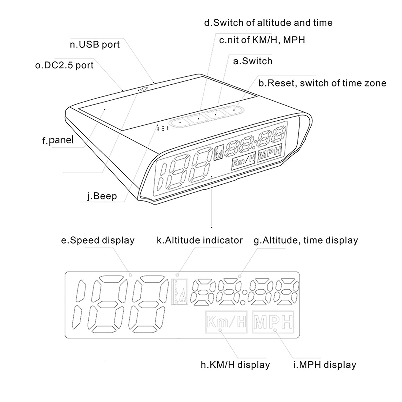 AUTOOL Non-Slip Multi Purpose Car Dashboard Non Slip X100 Universal Car Solar Digital Meter GPS HUD Head Up Display