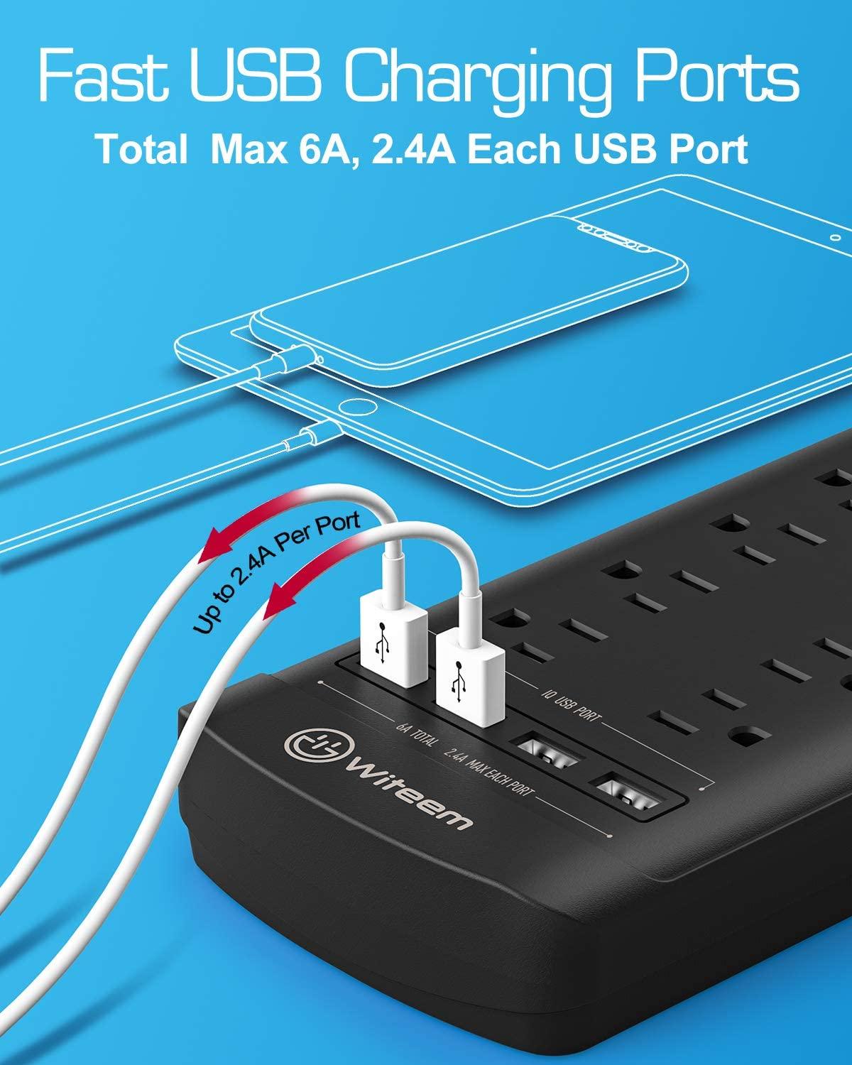 Power Strip,Witeem Surge Protector with 12-Outlet (1875W/15A,4360Joules) and 4 USB Charging Ports (5V/6A,30W),6Ft Extension Cord,Wall Mountable Overload Protection Outlet for Home & Office, Black: Home Audio & Theater