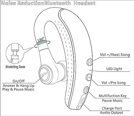 Amazon Com Bluetooth Headset Wireless Earpiece V4 1 Ultralight