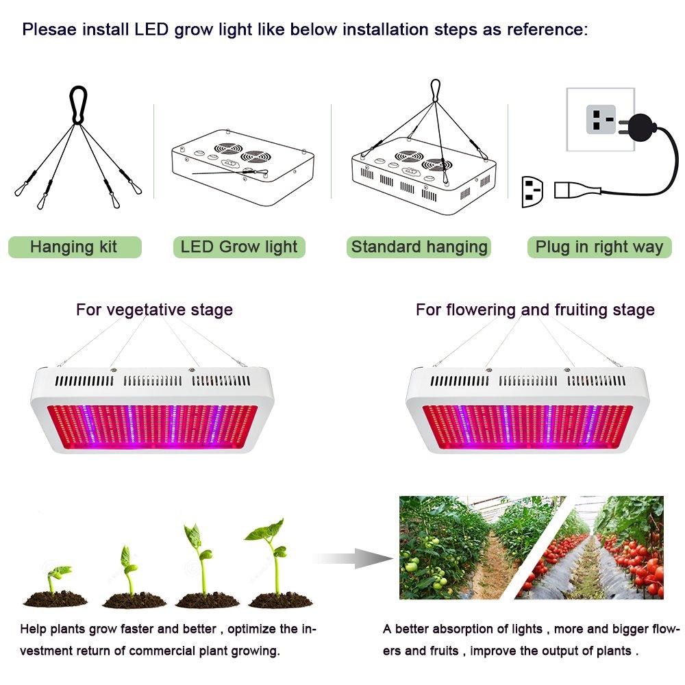 Led Grow Panel Wiring Diagram Schematics Indoor Amazon Com 600w Light Enereco Full Spectrum Plant Square D Box