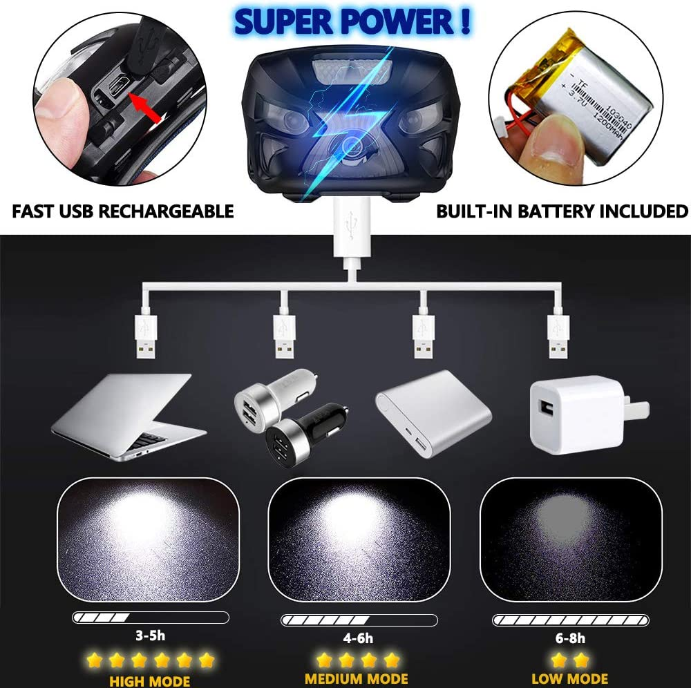 AUKELLY Lampe Frontale LED Rechargeable USB avec D/étecteur de Mouvement Torche Frontale Puissante Lampes Frontales,800LM,8 Modes,IPX4 /Étanche,Lampe Frontale pour P/êche,Cyclisme,Randonn/ée