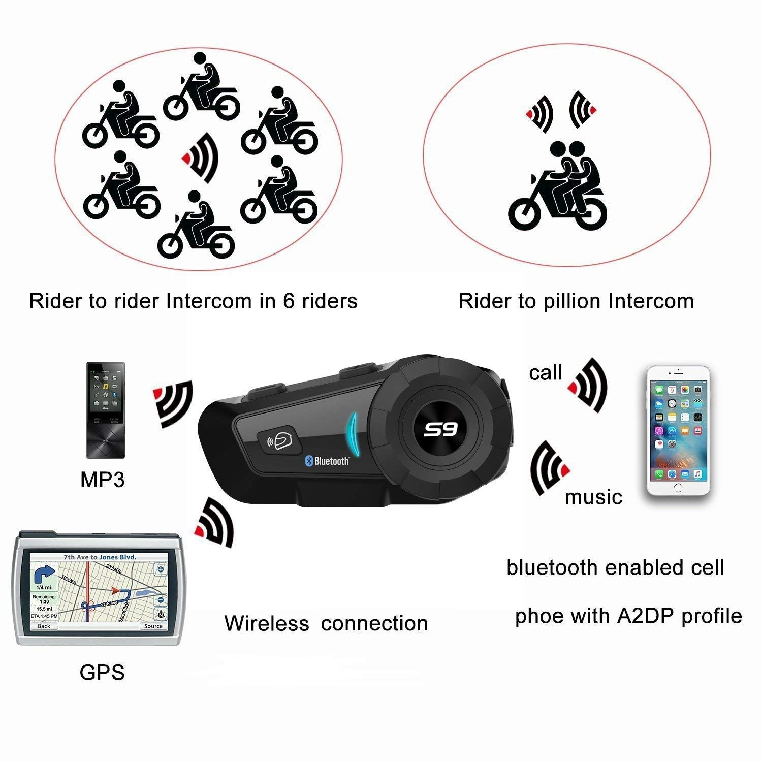 SCS ETC S-9 Intercom Communication Systems Kit Handsfree Calls Voice Command with Speakers Headphones for Motorbike Skiing Supports 6 Riders Group Intercom Motorcycle Bluetooth 4.1 Helmet Headset