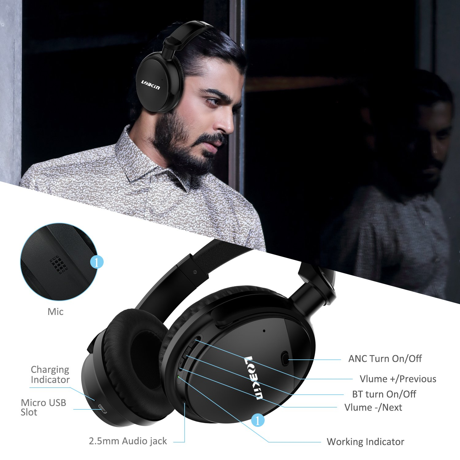 Active Noise Cancelling Headphones,Lobkin Wireless Headphones with Microphone Over Ear Headphones with aptX HiFi Stereo Sound - Black