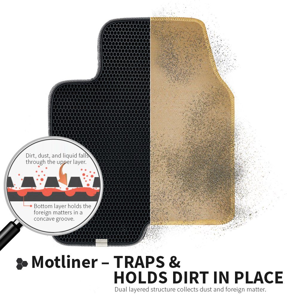 Motliner Floor Mats All Weather Heavy Duty Protection for Front and Rear Easy to Clean. Custom Fit with Dual Layered Honeycomb Design for Mini Paceman 2013-2016 EVA Material