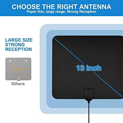 TV Antenna, Antenna TV Digital HD - Support All TVs Best 70+ Miles High