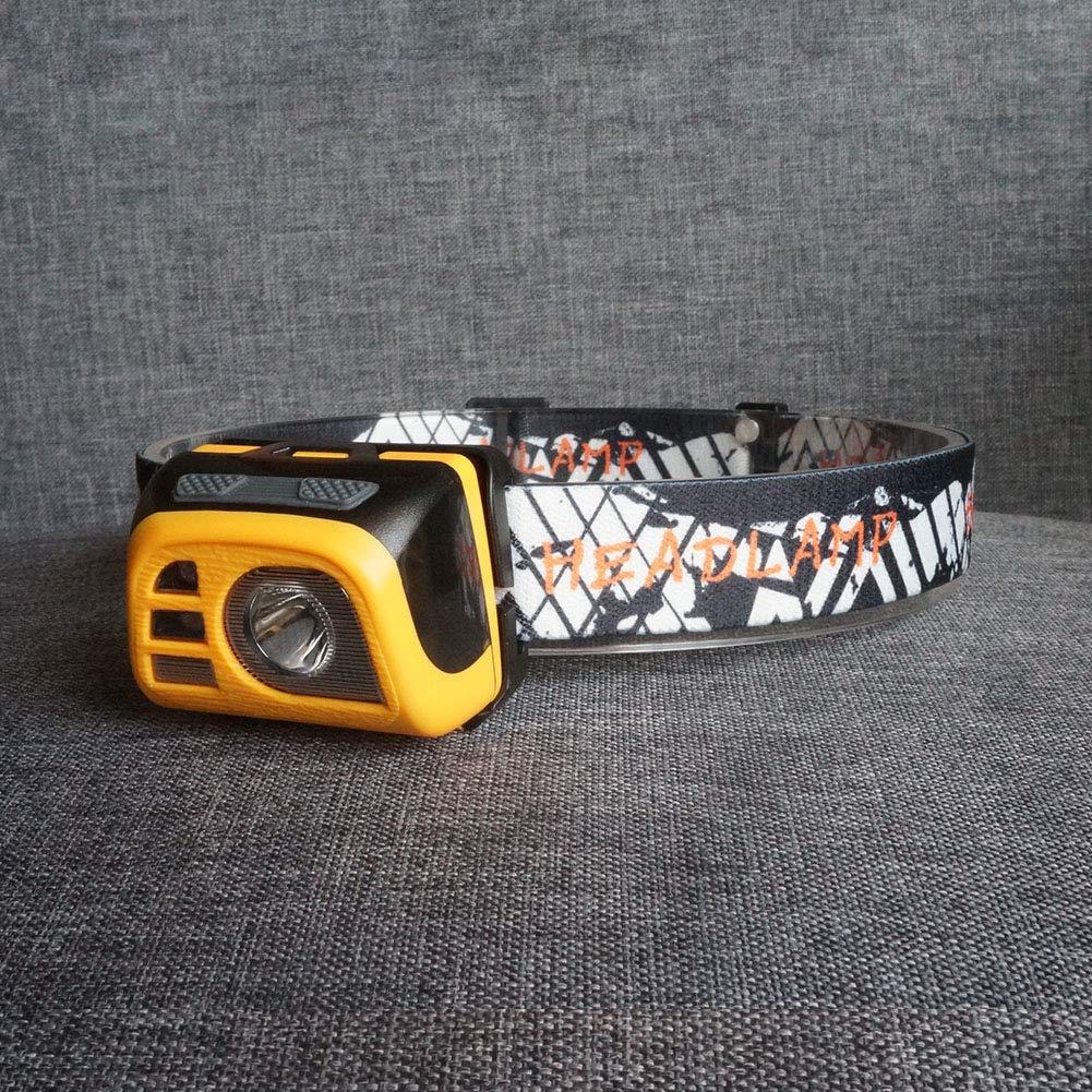 Behavetw USB ricaricabile fari a LED, super luminoso, impermeabile leggero torcia da testa, 5modalità di illuminazione, doppio interruttore mini sensore faro per running camping hiking lettura, Grey