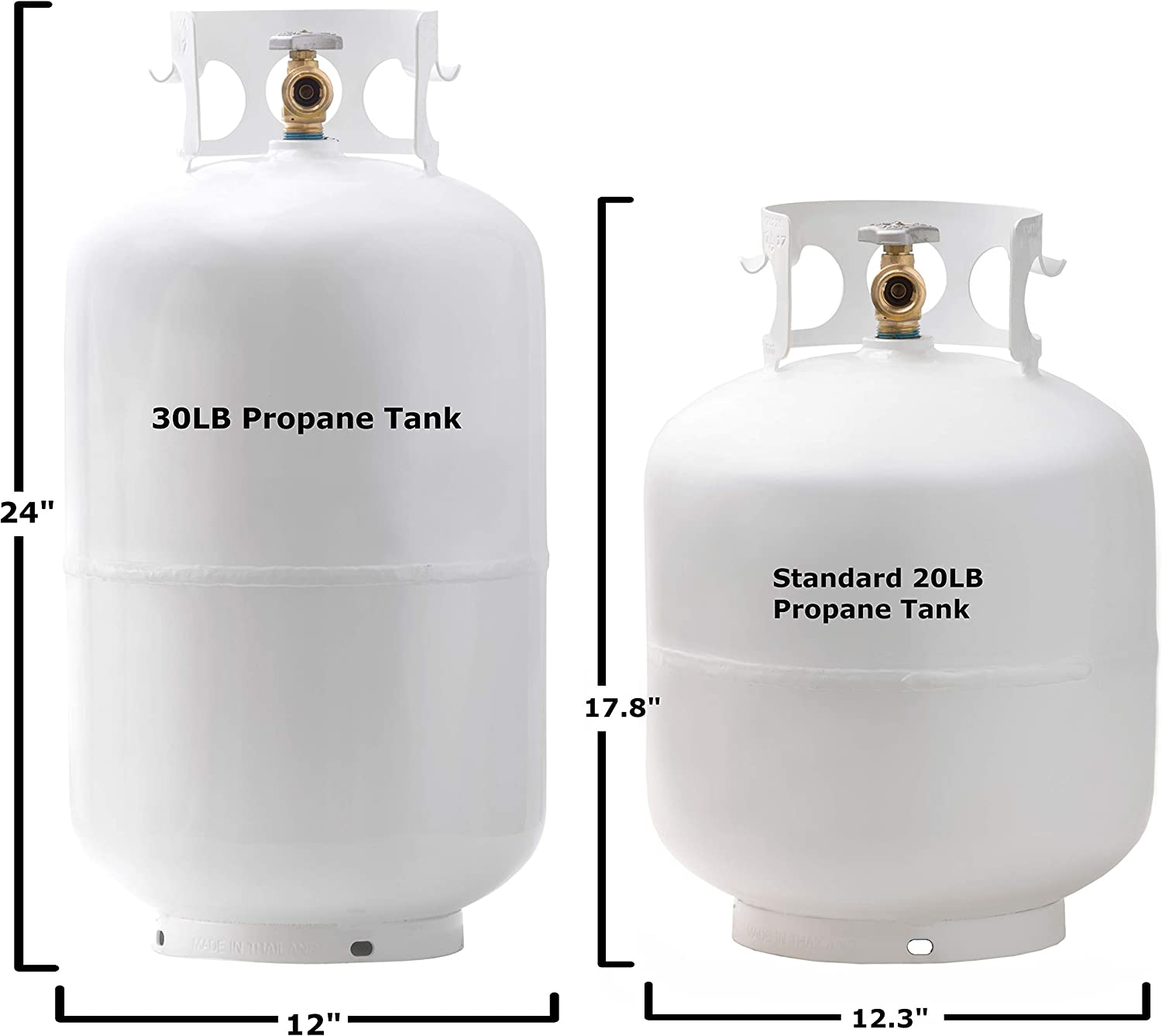 Grilling RV Camper Fuel Tank Flame King Empty Propane Tank Gas Cylinder 30 lbs