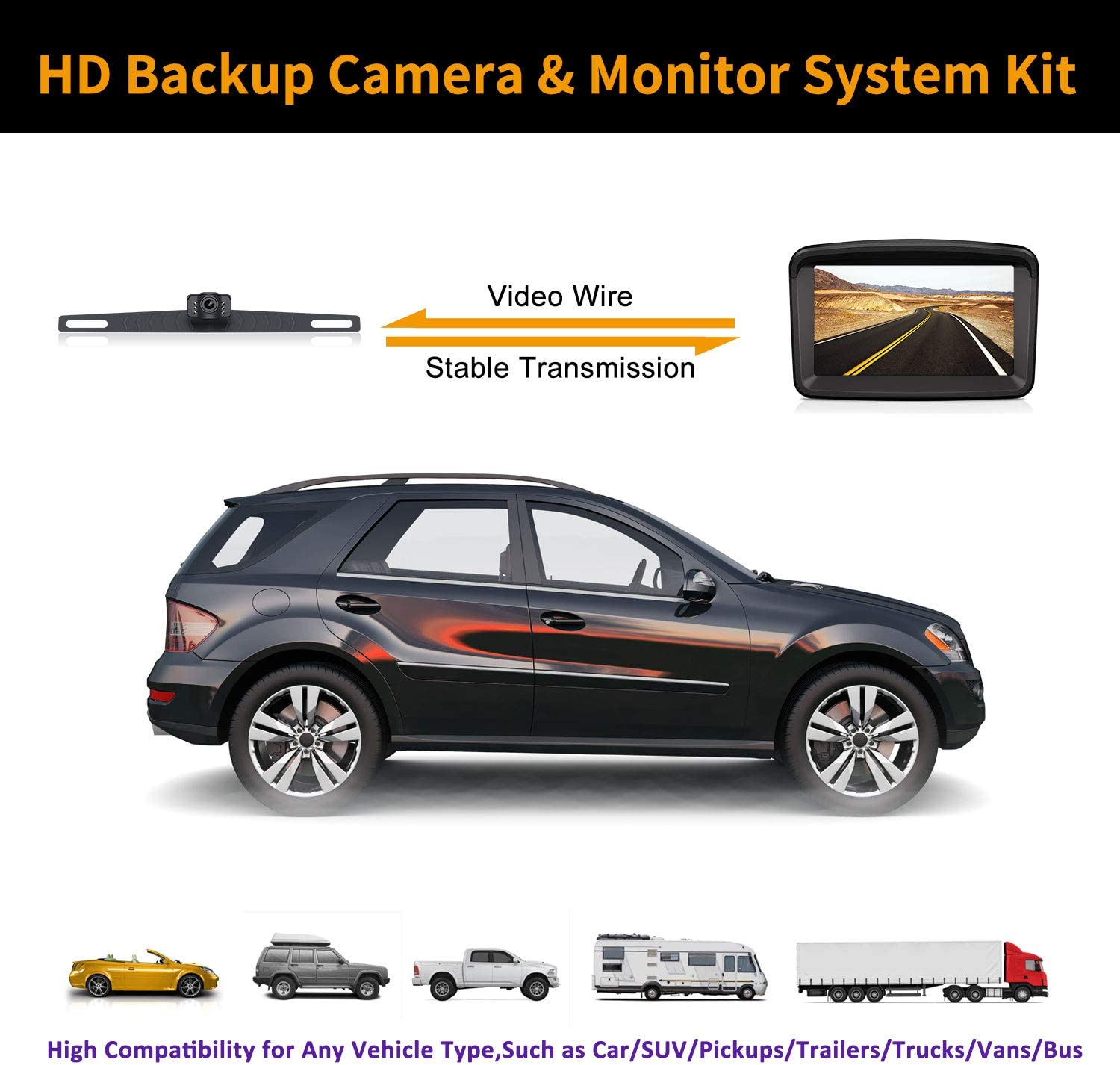 Backup Camera with Monitor License Plate Mounted Digital Reversing observation Camera Night Vision Waterproof Rear View for 5 LCD Monitor be Used for Safety Driving of Vans,Trucks,Camping Cars,RVs,et