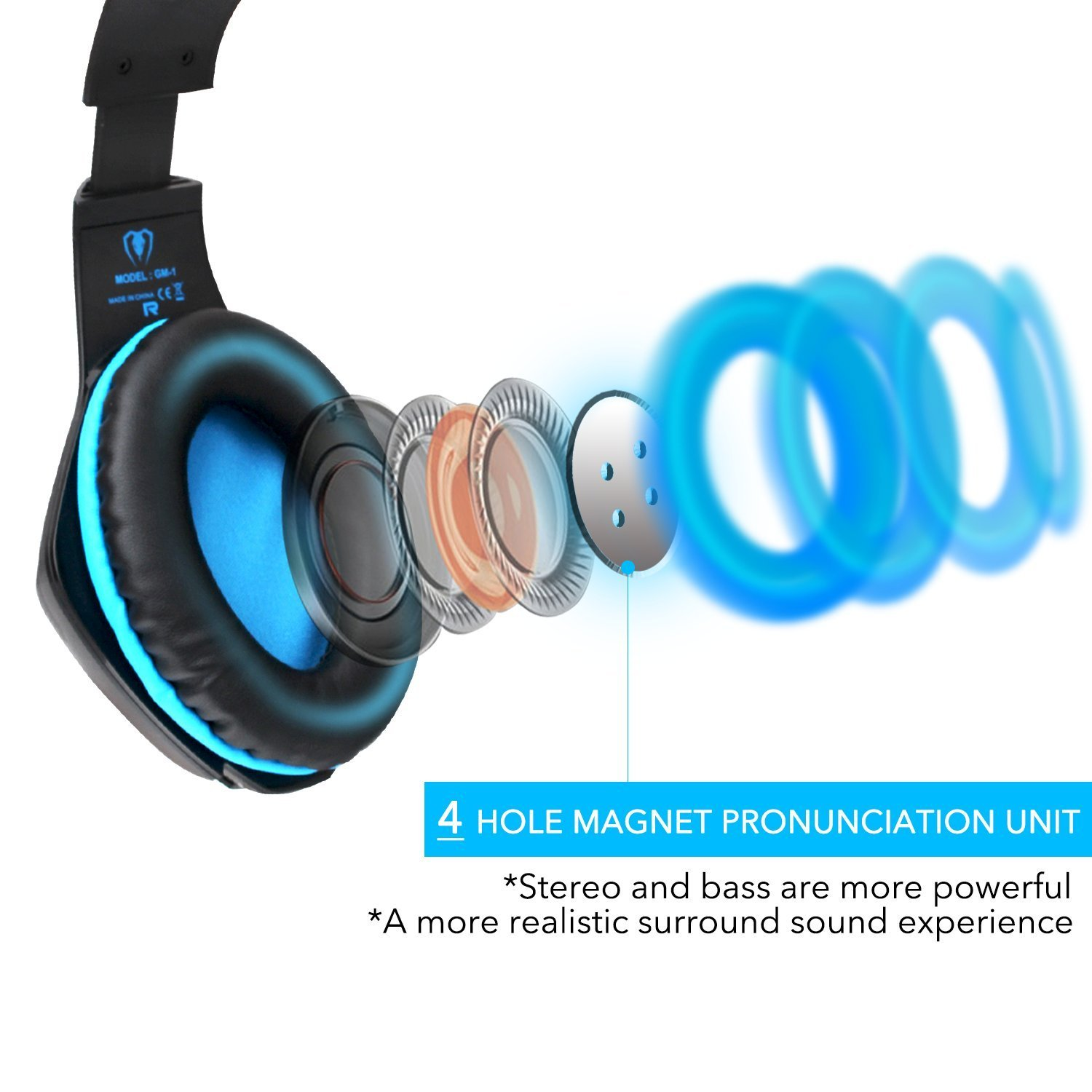 Amazon.com: DIZA100 PS4 Gaming Headset with Microphone for ...