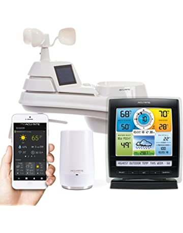 Amazon com: Home Security Systems: Electronics