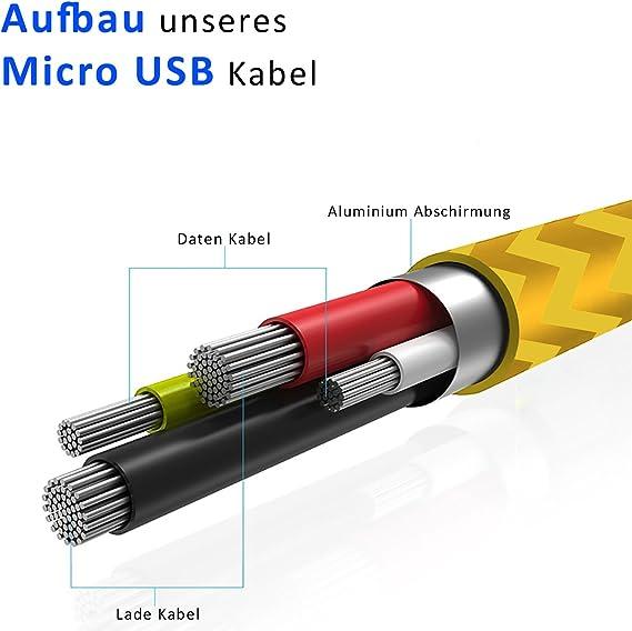 Coverlounge 2x Micro Usb Kabel Micro Usb Set 2 X 2m Elektronik