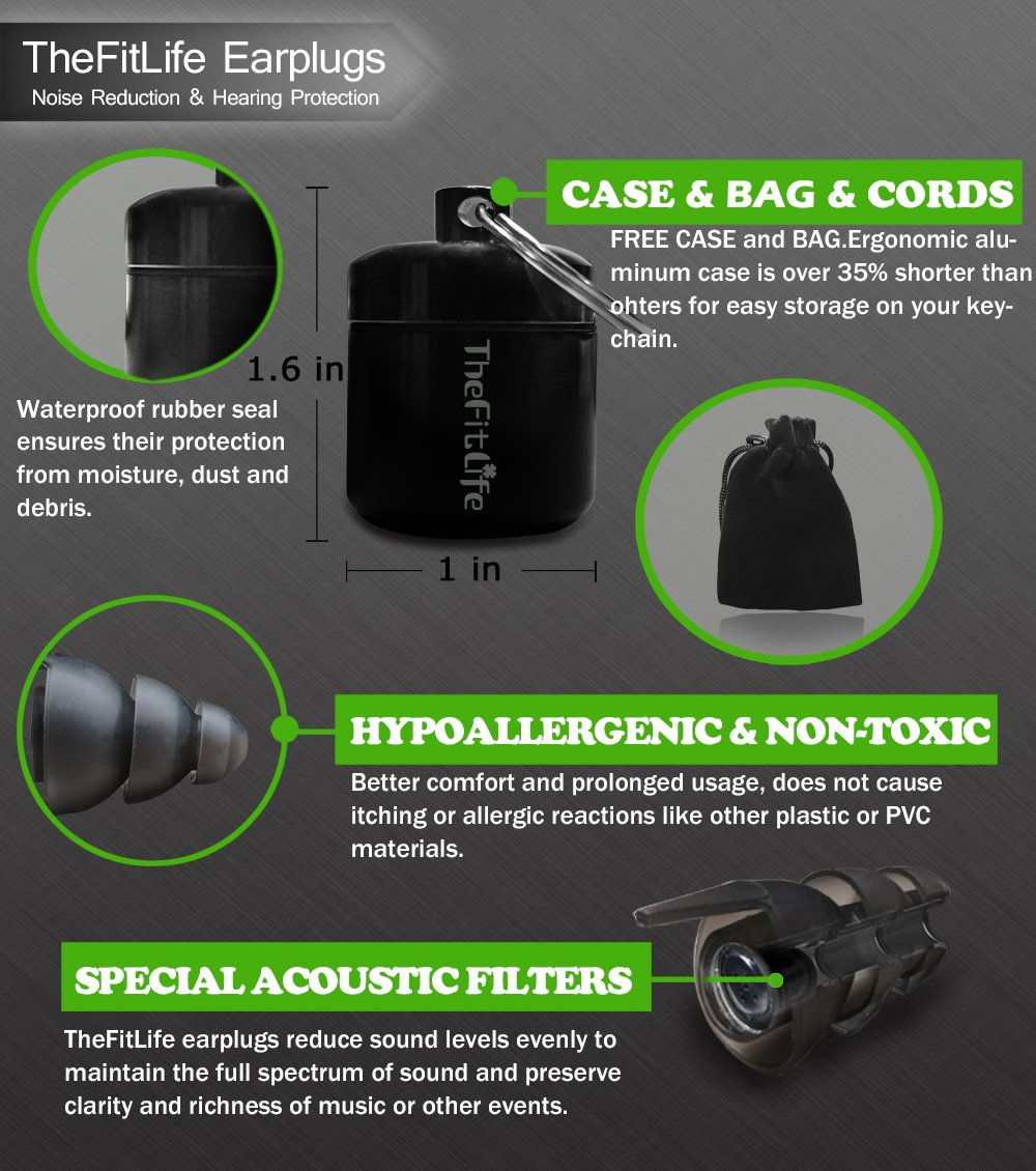 TheFitLife Noise Reduction Ear Plugs - Ultra Comfortable and Reusable Silicone High Fidelity Earplugs with 23dB SNR for Musicians Concerts Motorcycle Shooting 3 Sizes Fit for Kids Men Women (Black) by TheFitLife (Image #3)