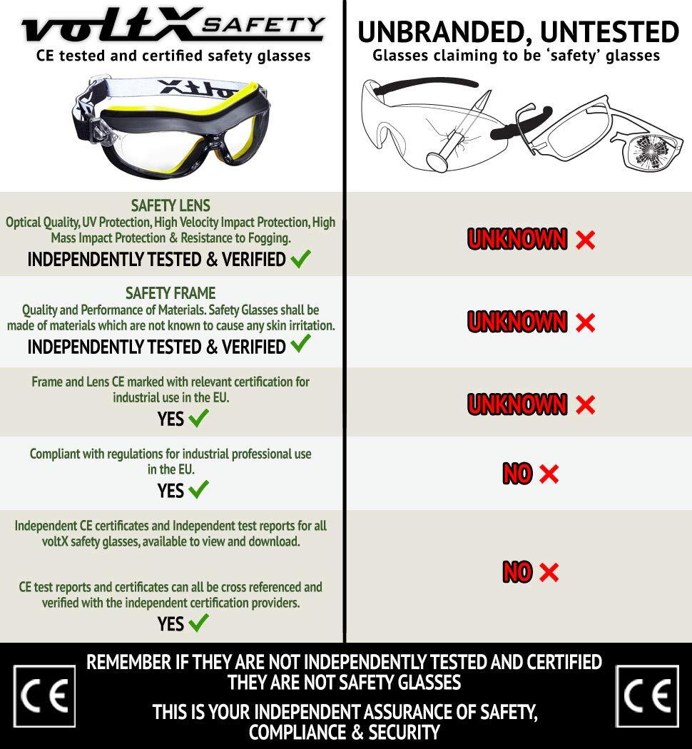 voltX DEFENDER Con revestimiento antiempa/ñamiento AMARILLO +1.0 safety goggles Certificado CE EN166FT Gafas de seguridad bifocales compactas y ventiladas
