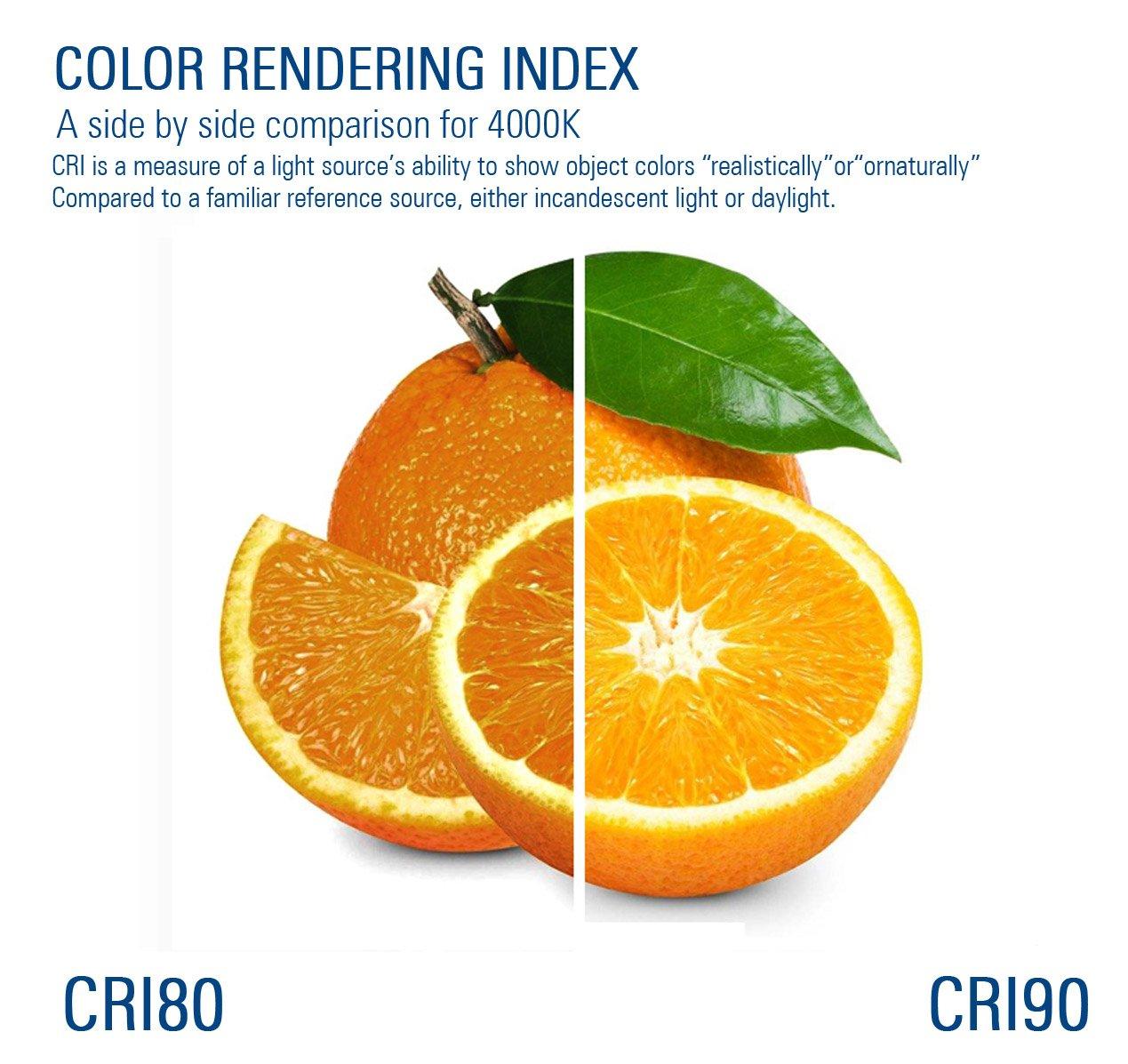 Bombilla LED de 5.5W Gu10,AC230V,Equivalente 50-60W GU10 Bombillas halógenas No Regulable RA90,550LM 4000K Blanco Natural,Iluminación empotrada,Foco ...