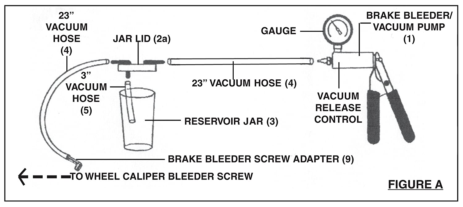 Performance Tool W89727 Automotive Vacuum Pump Kit Diagram Or Only The Brake Bleeder Home Improvement