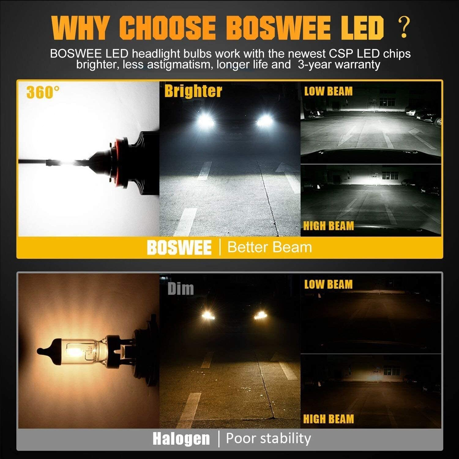 BOSWEE 9006 LED Headlight Bulbs 6000K 10400 Lumens Extremely Bright HB4 CSP Chips Conversion Kit
