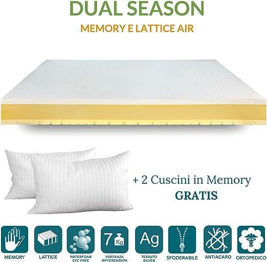 Materassi Memory Lattice Prezzi.Evergreenweb Materasso Matrimoniale 165x190 Alto 20 Cm