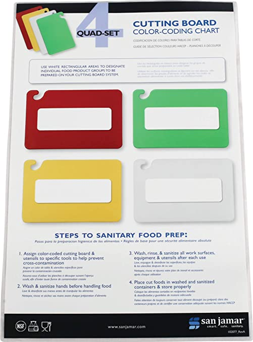 San Jamar Qswlct Cut N Carry Color Coded Cutting Board Smart Chart