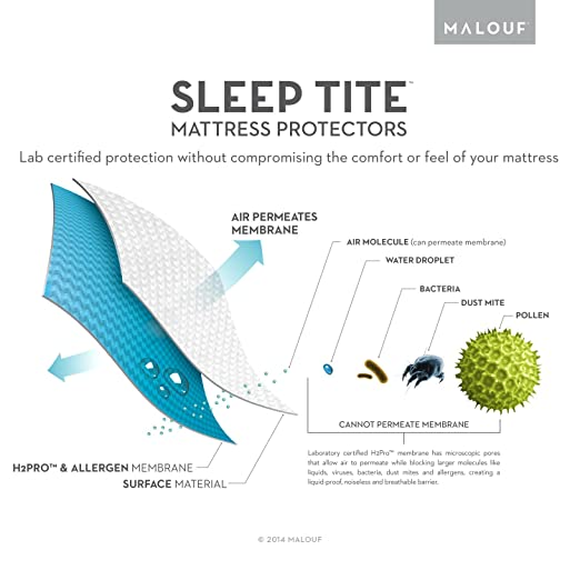 Amazon.com: Sleep Tite Hypoallergenic 100% Waterproof Mattress ...